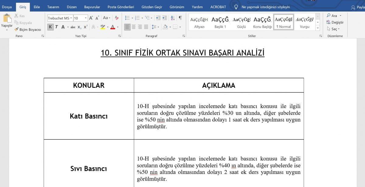 10. Sınıf Fizik Ortak Sınav Başarı Analizi Raporu (9-11-12. Sınıflar)