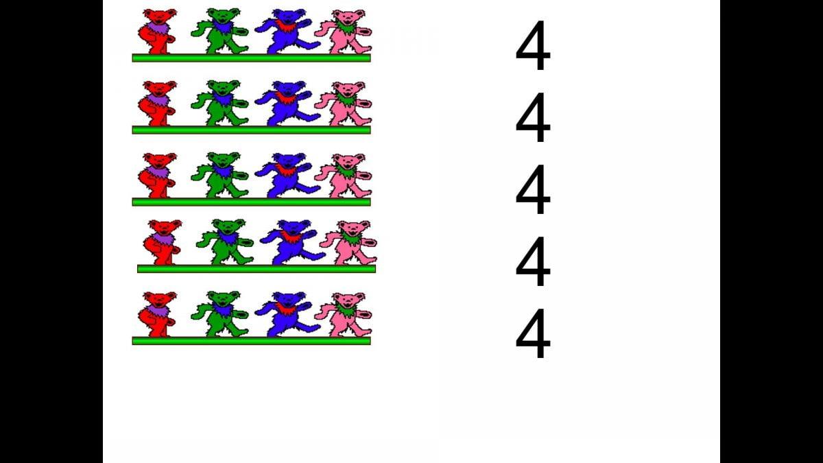 2. Sınıf Matematik Çarpma İşlemi Sunusu – Powerpoint