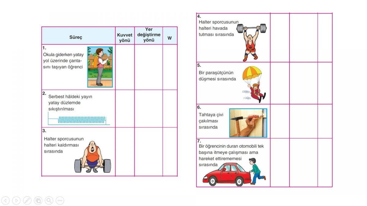 İş Konu Anlatımı Sunusu - 9. Sınıf - Powerpoint